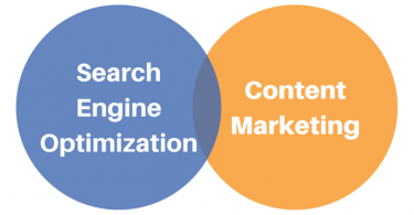 Why Should You Combine Content Marketing & SEO for Digital Marketing? 7